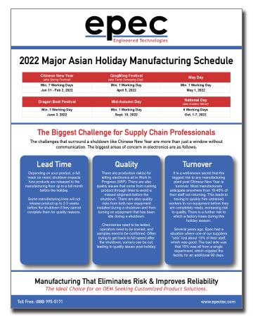 2020 Major Asian Holiday Manufacturing Schedule